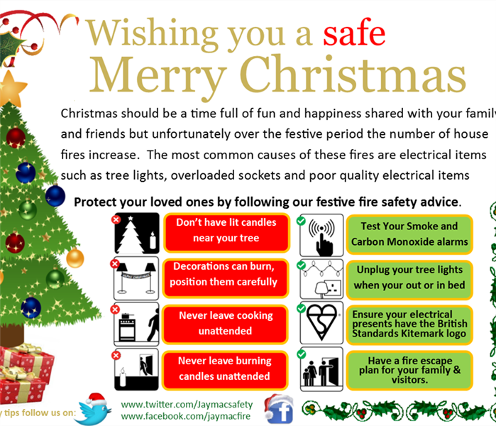 Fire Damage Christmas Fire Safety Tips