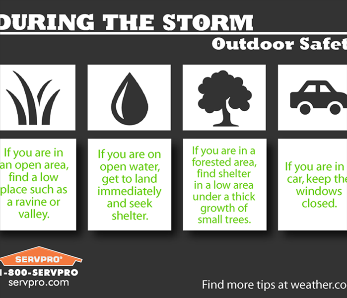 Storm Damage Outdoor Safety  Tips